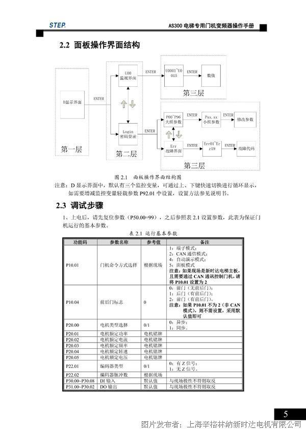 as300电梯专用门机变频器操作手册v1.02