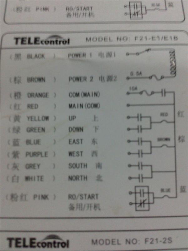 双梁行车加装f21-e1b遥控器