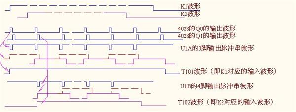 plc增扩输入口的硬件电路及与之配合使用的plc梯形图的构思与解析