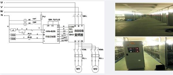 》方案优点 采用变频器驱动技术,重点在于其驱动普通三相异步电机实现无极变速的便利性,同时优化电机功率因素,随着 速度的变化,运行电流随之变化,达到节能目的;变频改造后其主要优点主要体现在如下几个方面: 1.具有显著的节电效果 在变频器驱动下,随着电机功率因素的提高,其运行电流随之降低,从而降低设备电耗,节约运行成本。 2.