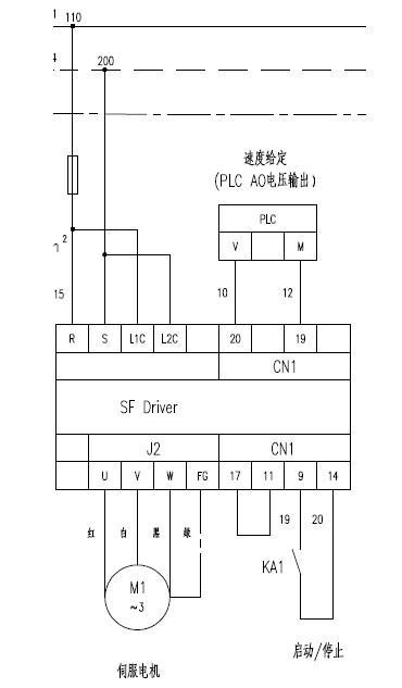 使用的是b2伺服驱动器对一个搅拌器进行调速,使用的是s7200输出一个di