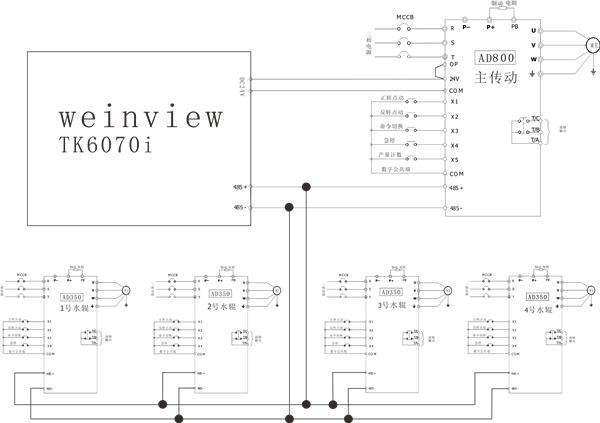 工控论坛 产品 变频与传动 低压变频器  七,ad800变频器(主传动)功能