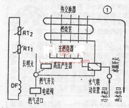 燃气热水器工作原理及维修-专业自动化论坛-中国工控