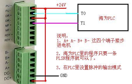 海为plc控制步进电机正反转简单程序和接线图