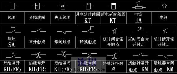 歌谱网标准符号