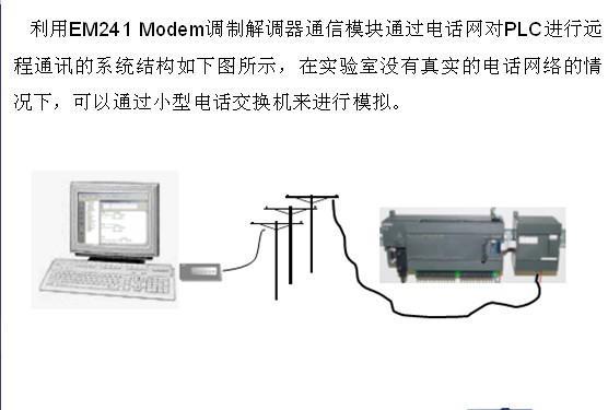 西门子s7-200plc网络通信协议及特点