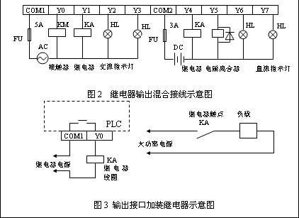 plc晶体管输出和继电器输出分别怎么用?