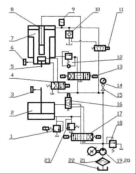 由于采用将大功率交流伺服电机应用于液压机,取代普通感应异步