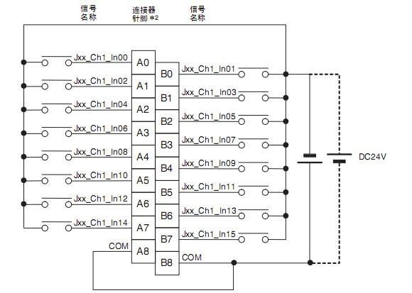 欧姆龙plc标准电气设计图