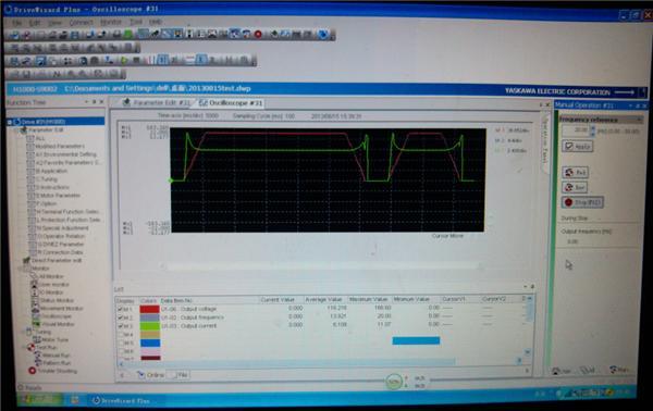 如上图: M1红线,变频器输出电压 M2灰线,变频器输出频率 M3绿线,变频器输出电流 不难看出, 1,变频同时必须变压 2,启动电流略高于额定电流 3,空载电流远远低于额定电流 4,减速过程和加速过程相比,电流曲线没有那么平滑,减速过程中,电流明显反弹,甚至会反弹至启动电流那么大,或许这就解释了为何减速时间太短会报过流。 由上曲线或许还能看出更多,希望大侠给予指点