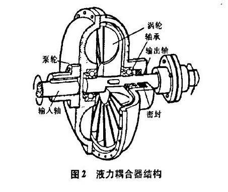 离心式泵与风机结构示意图