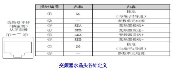 三菱变频器d700与plc在rs485通信时的接线图