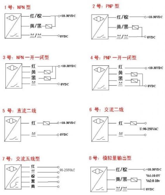 实用的光电开关接线图-专业自动化论坛-中国工控网