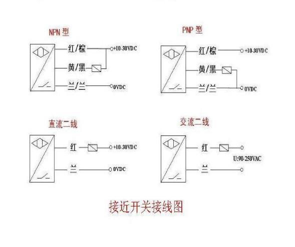 实用的光电开关接线图