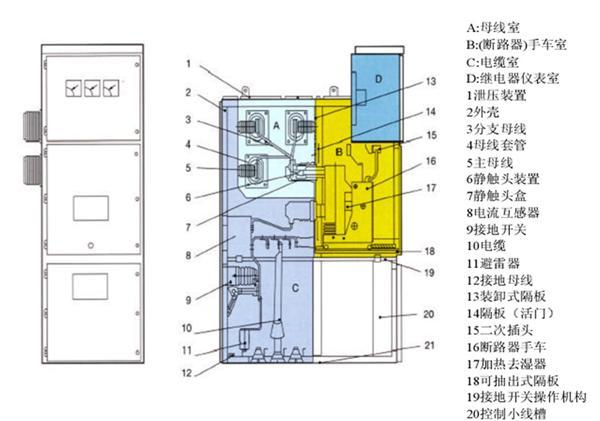 高压开关柜的组成机构及其作用-专业自动化论坛-中国