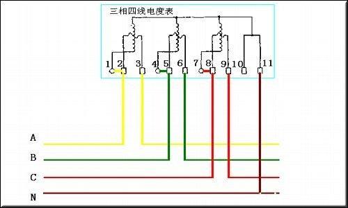 带互感器三相四线电表接线图接线方法-专业自动化