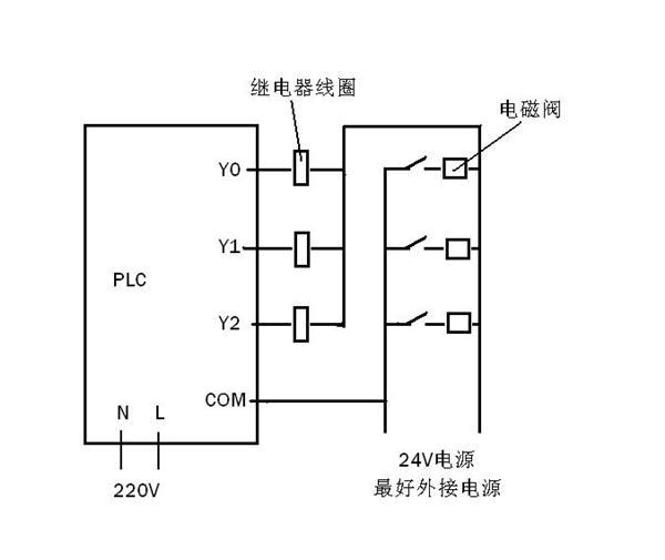三菱plc通过继电器控制电磁阀接线-专业自动化论坛