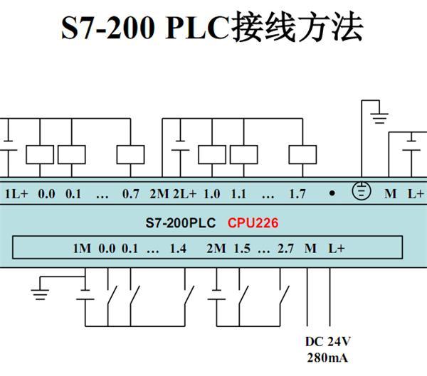 西门子s7-200接线图内容包括s7-200各cpu的接线图和s7
