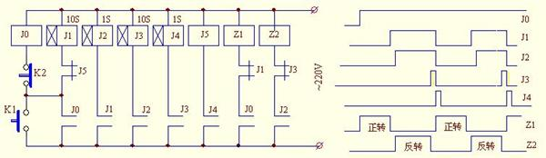 纯继电器回路控制电机正反转-专业自动化论坛-中国