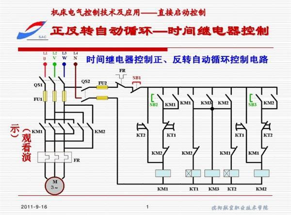 1、可选用JSS48A-S循环定时时间继电器。它可设定T1、T2两种延时时间能替代两只时间继电器进行电机的正反转控制。 2、也可用普通时间继电器组成控制电路,见下图:  图中:J0与J5为小型中间继电器,J1~J4为通电延时时间继电器,J1与J3的延时时间=10S,分别控制电机正转与反转。J2与J4的延时时间=1S,用作电机反转换向的间隔时间。Z1与Z2为交流接触器,控制电机正反转。