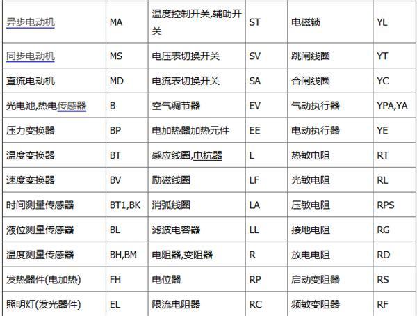 电路图符号大全(初学者必了解)-专业自动化论坛-中国