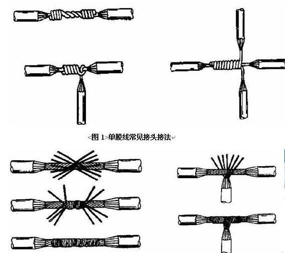 1、 紧固接线用力要适中,防止用力过大将螺栓螺母滑扣,发现已滑扣的螺栓螺母及时更换,严禁将就作业。2、 用螺丝刀紧固或松动螺丝时,必须用力使螺丝刀顶紧螺丝,然后再进行紧固或松动,防止螺丝刀与螺丝打滑,造成螺丝损伤不易拆装,尤其是挂箱内的常用空开。3、 发现难于拆卸的螺栓螺母,不要鲁莽行事,防止造成变形更难于拆卸,应给予适当敲打,或加螺丝松动剂、稀盐酸等稍后再进行拆卸。4、 不要用老虎钳紧固或松动螺栓螺母,以防造成损坏,用活口扳手时要调整好开口,防止将螺栓螺母损坏变形,造成不易拆装。5、 同一接线端子允许最
