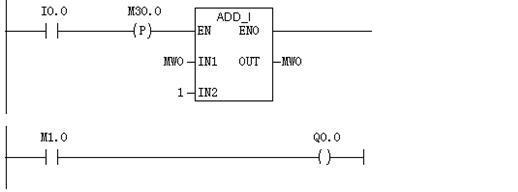 s7 300 最为简单的 单按键启停如何写