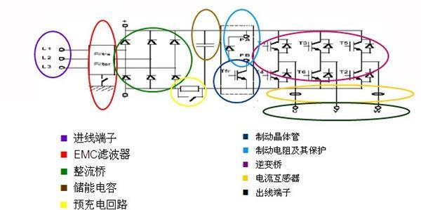 一张图看懂变频器内部结构-专业自动化论坛-中国工控
