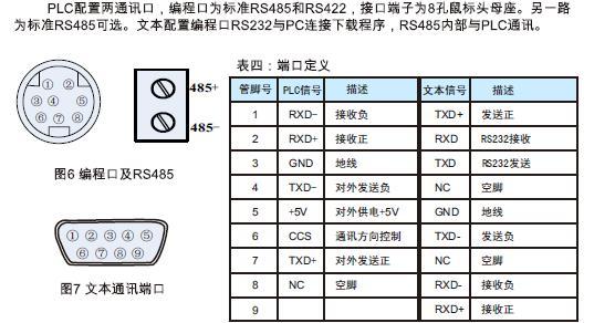 文本plc一体机通信接口定义-专业自动化论坛-中国