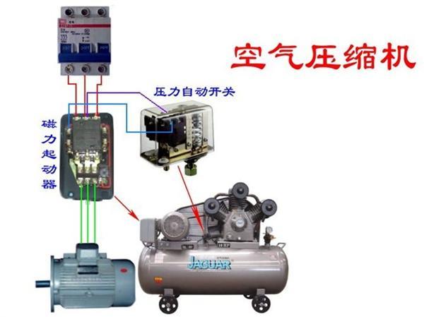 54种电动机电气控制电路实物接线图