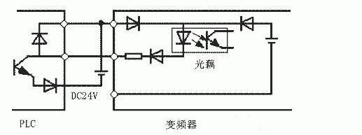 例如,当输入信号电路采用继电器等感性负载时,继电器开闭产生的浪涌