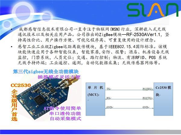 cc2530 rfx2401c放大模块 zigbee无线放大 数传 1km