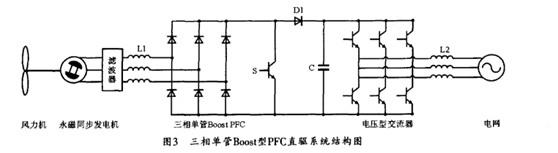 jce传感器在三相单管boost型pfc电路中的应用