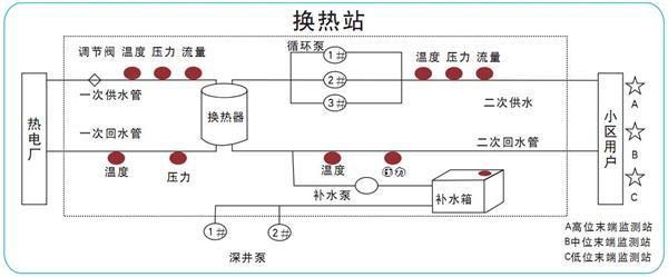 自动补水实物电路图