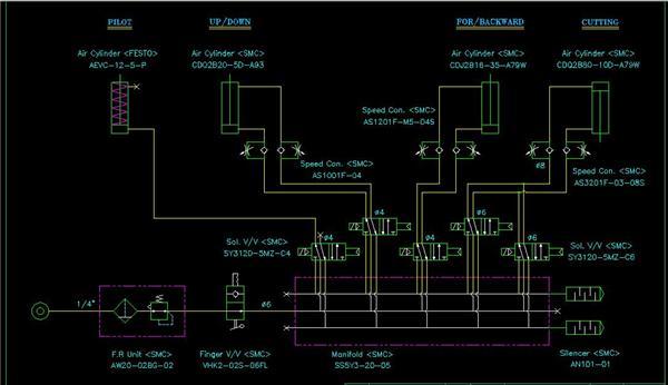 求一份气缸电磁阀等的简单气路图.-专业自动化论坛图片