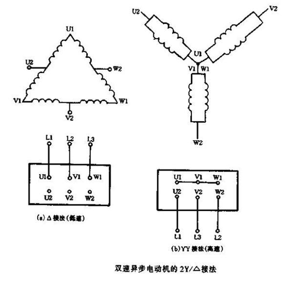 三相电机接法疑惑-专业自动化论坛-中国工控网