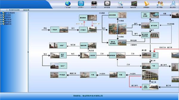 工业平板电脑 2014-07-30面板坝常规止水结构型式通常采用三道止水
