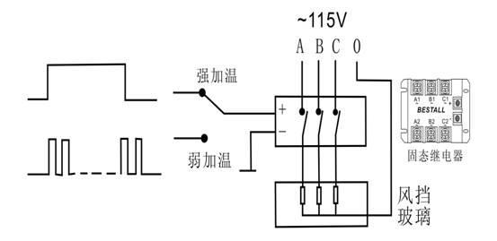 百特三相固态继电器在风挡温控应用-专业