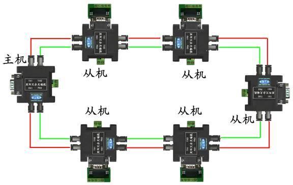 rs485光纤冗余环网的组网模式