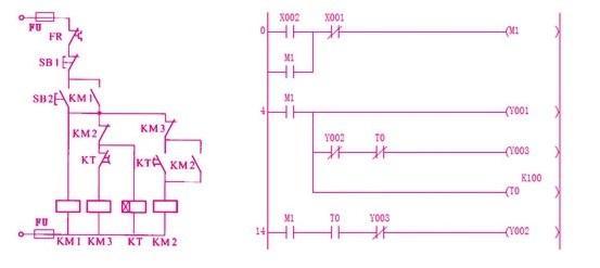 继电器控制电路转换plc梯形图方法图解-专业自动化