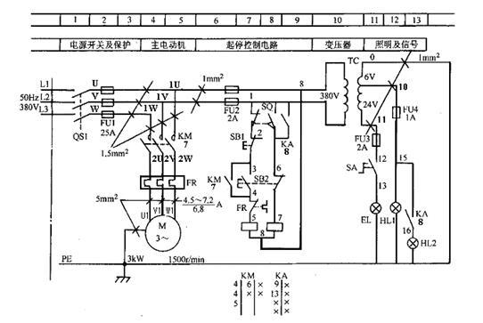 电气原理图的绘制原则-专业自动化论坛-中国工控网