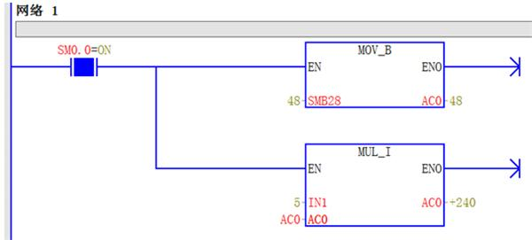 verilog累加器电路图