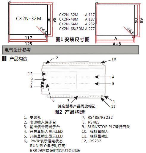 深圳顾美科技可编程控制器cx2n-64m系列-专业自动化