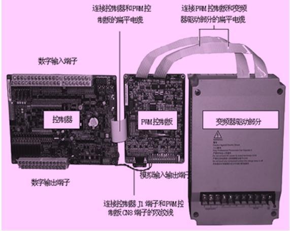艾默生可编程电梯驱动控制一体化系统的应用