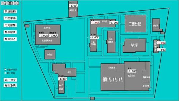紫金桥软件构建冷库温度监控报警系统-专业自动化