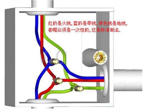 多股铜导线连接方法(经典)