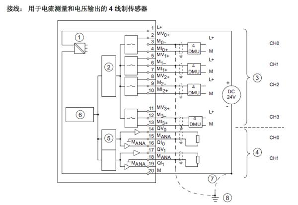 6es7 334-0ke00-0ab0模块可以测量电压,电流及电阻pt100