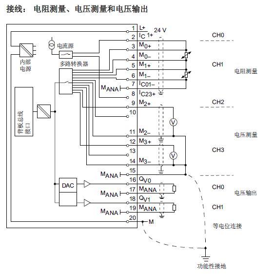 sm334是模拟量输入/输出模块,有两种型号,分别是:6es7 334-0ce01