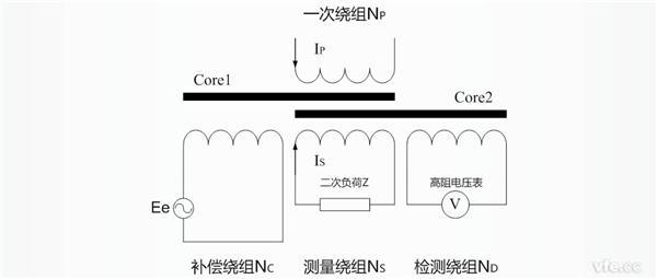 零磁通霍尔电流传感器和零磁通电流互感器的原理与区别图片