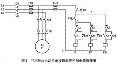 控制原理及步骤:         在图1电路中,当按一下三相异步电机